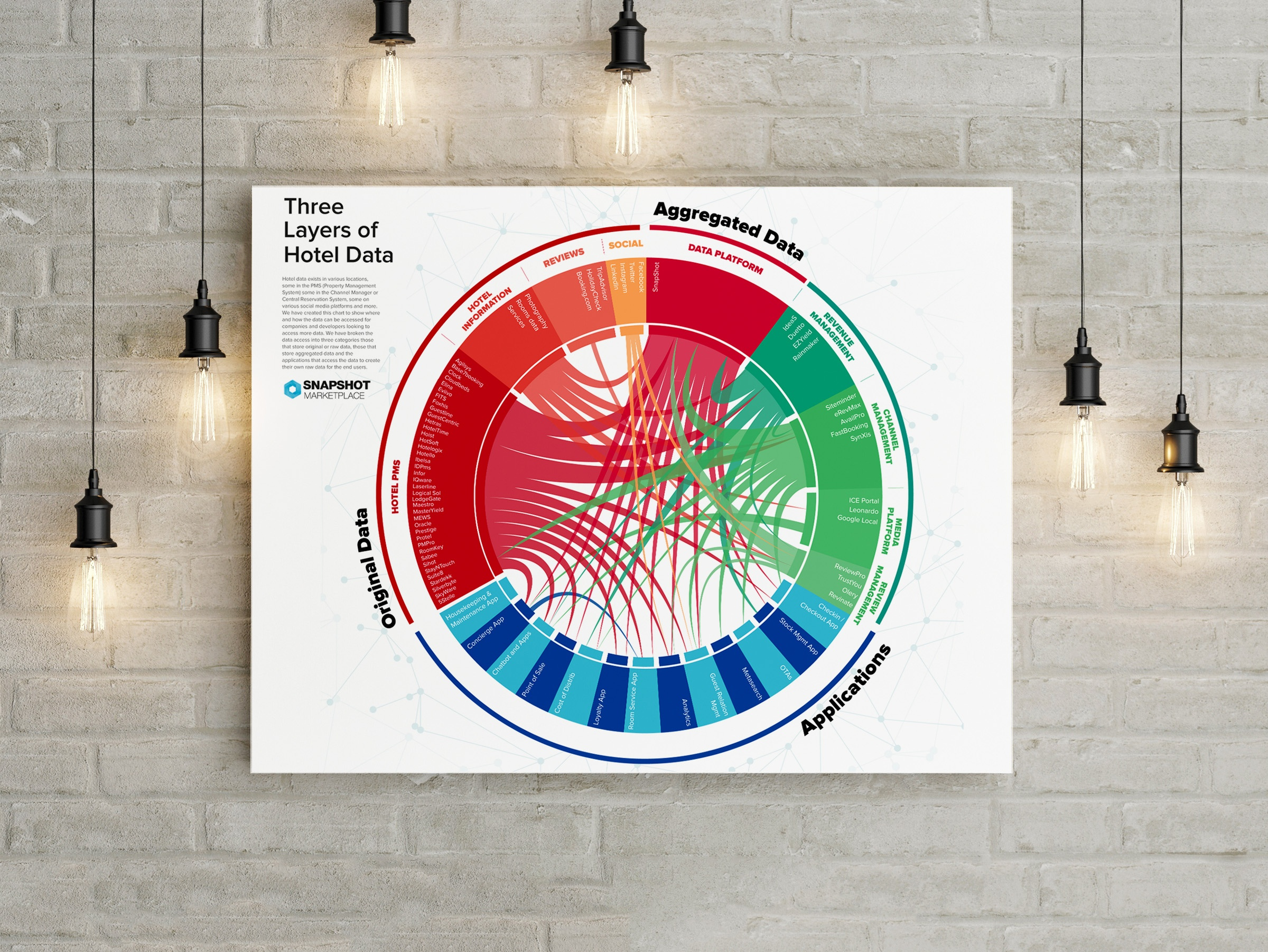 Aggregated Data SnapShot Marketplace Infographic.jpg
