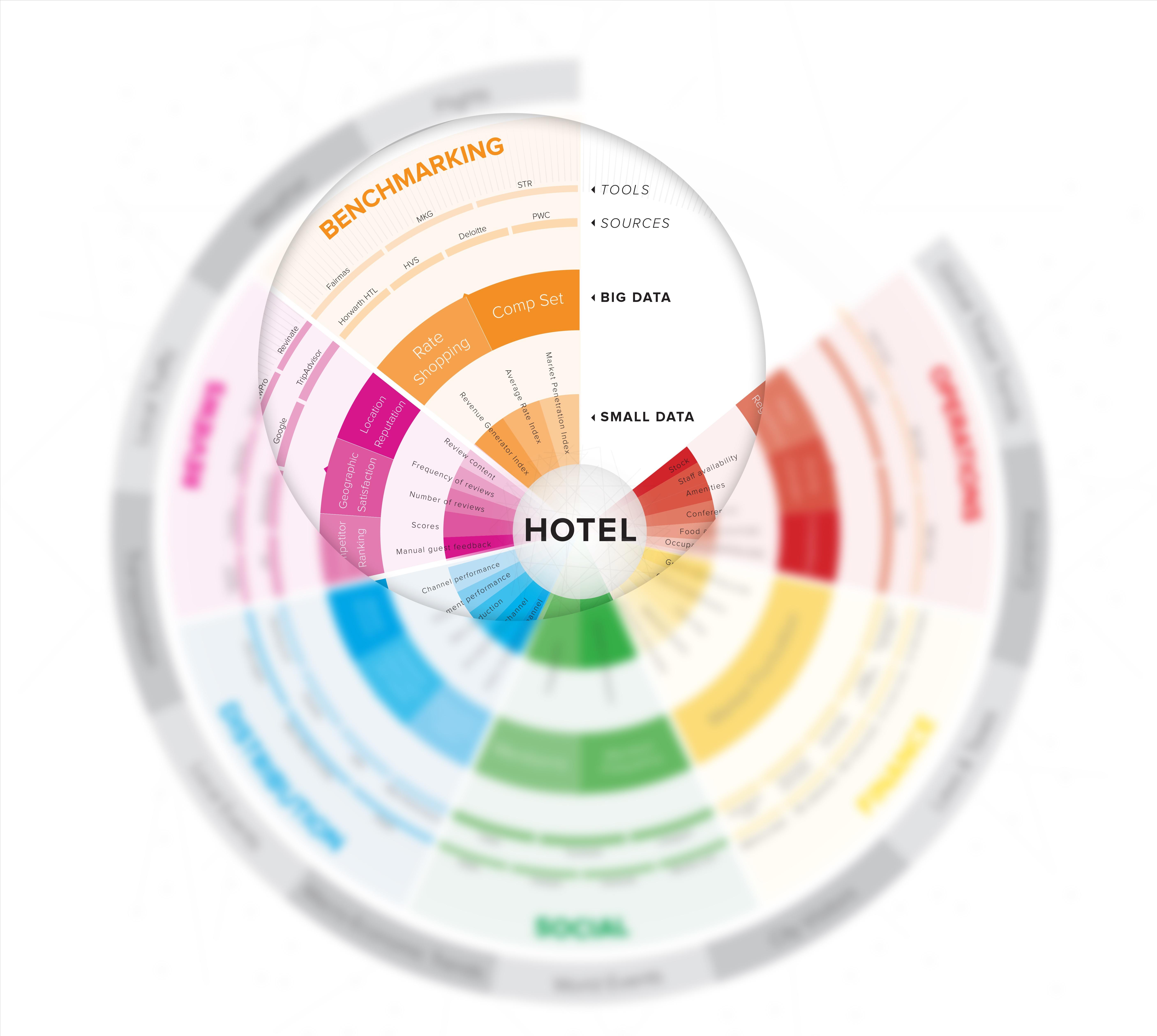 Hotel_Data_types_in_2016_teaser.jpg